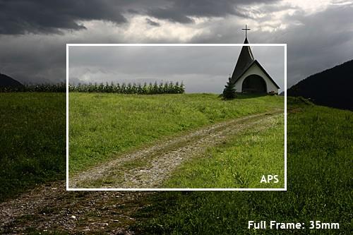 Capteur Full-Frame vs APS-C