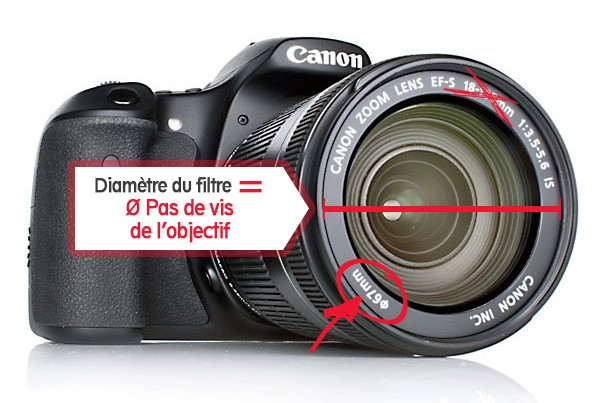 filtres photo : diamètre du filtre