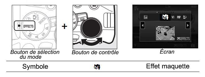 Mode effet maquette du Nikon D5300
