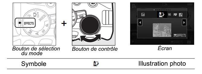 Modes du Nikon D5300 - Illustration photo