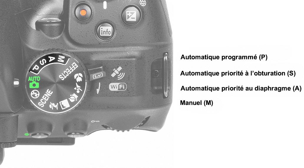 Bouton de sélection du mode sur le Nikon D5300
