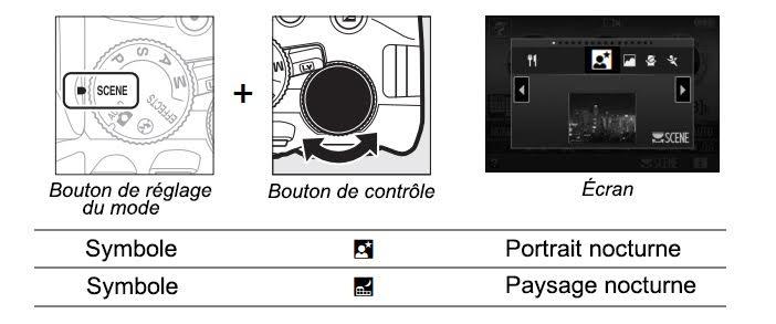 Modes nocturnes du Nikon D5300