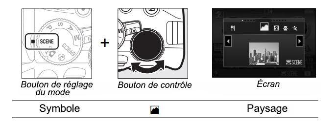 Mode paysage du Nikon D5300