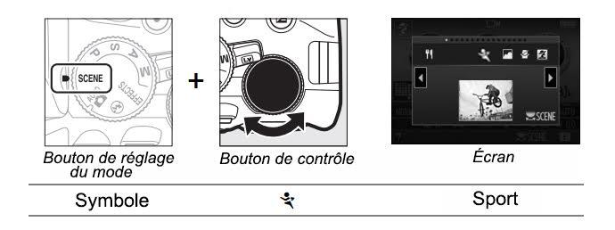 Mode sport du Nikon D5300