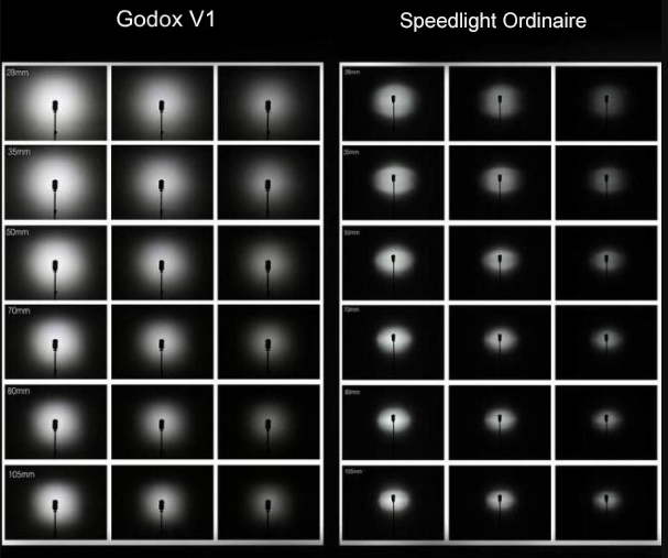 Comparatif entre le flash Godox V1 et un flash ordinaire