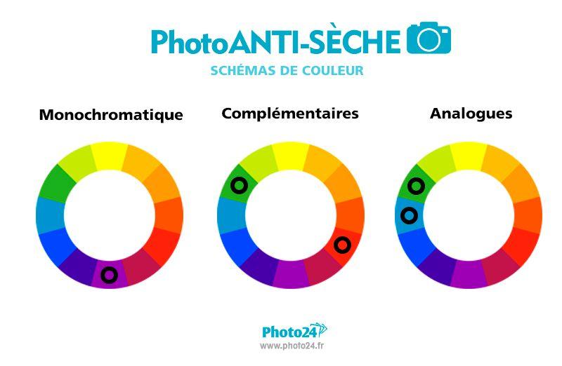 Contraste de couleur : comment l'utiliser en photographie ?